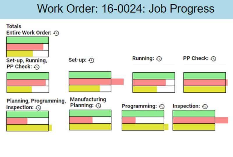 Work Order 1
