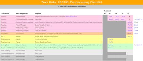 proshop pre processing checklist