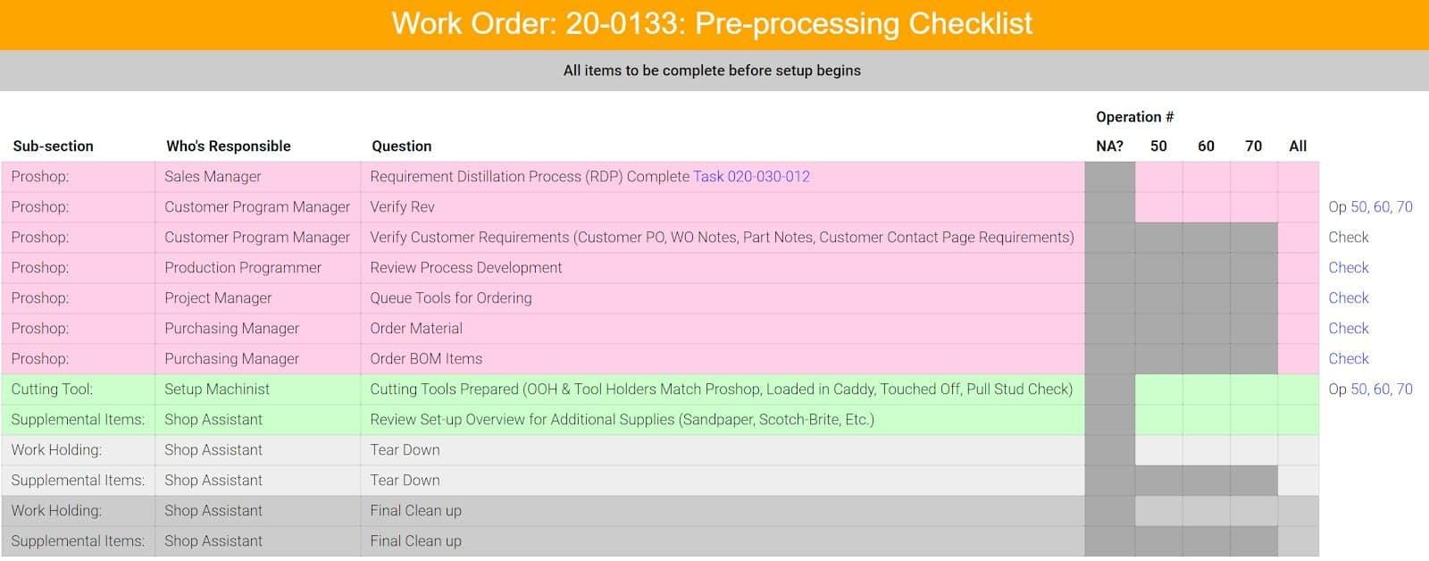 work order pre processing checklist