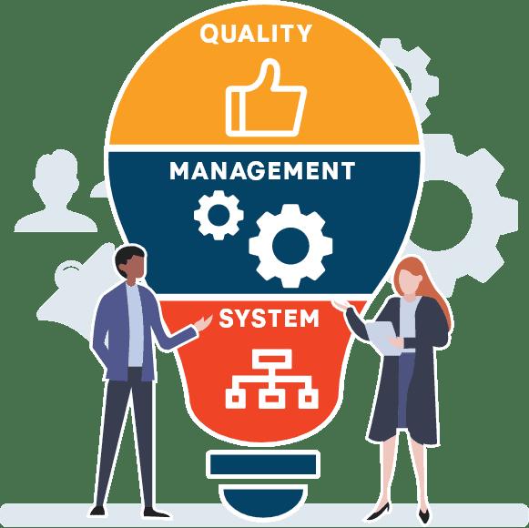 Quality Management system Proshop